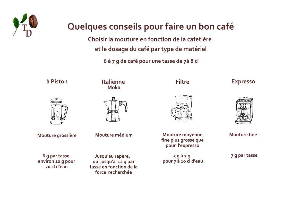 Préparation du café.jpg